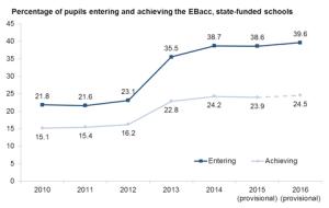 ebacc-graph