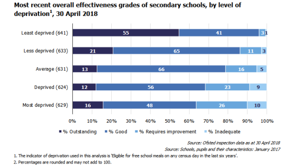 ofsted-all-secondary3